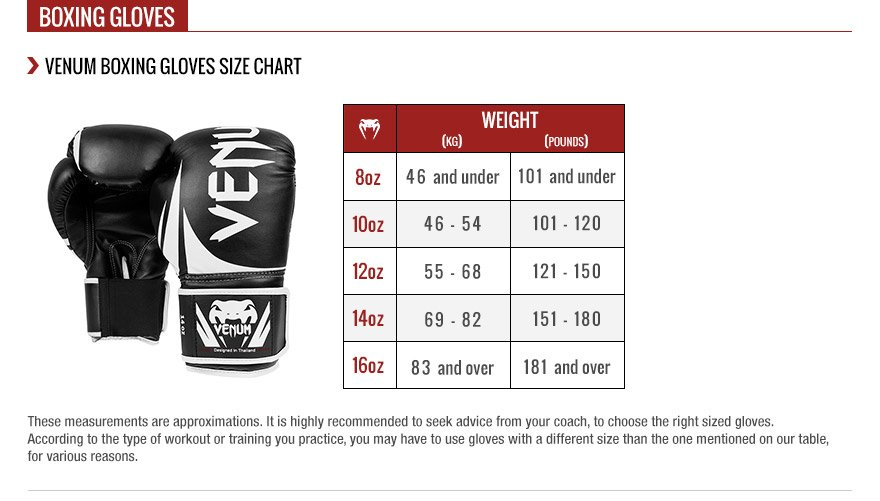 Glove sizes for boxing weight classes